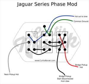 Jaguar Series Phase Mod